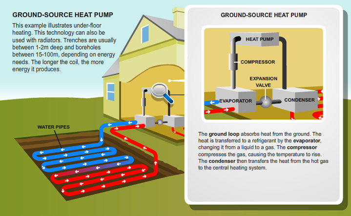 heat pumps broadoak rh broadoakenergy co uk Florida Heat Pump Piping Diagram Heat Pump Refrigerant Flow Diagram